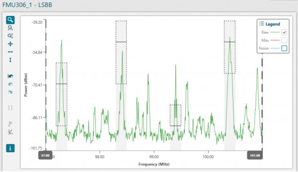 Bild 5: Automatische Anomalieerkennung - live