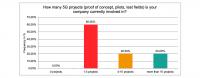 survey results fiend-g