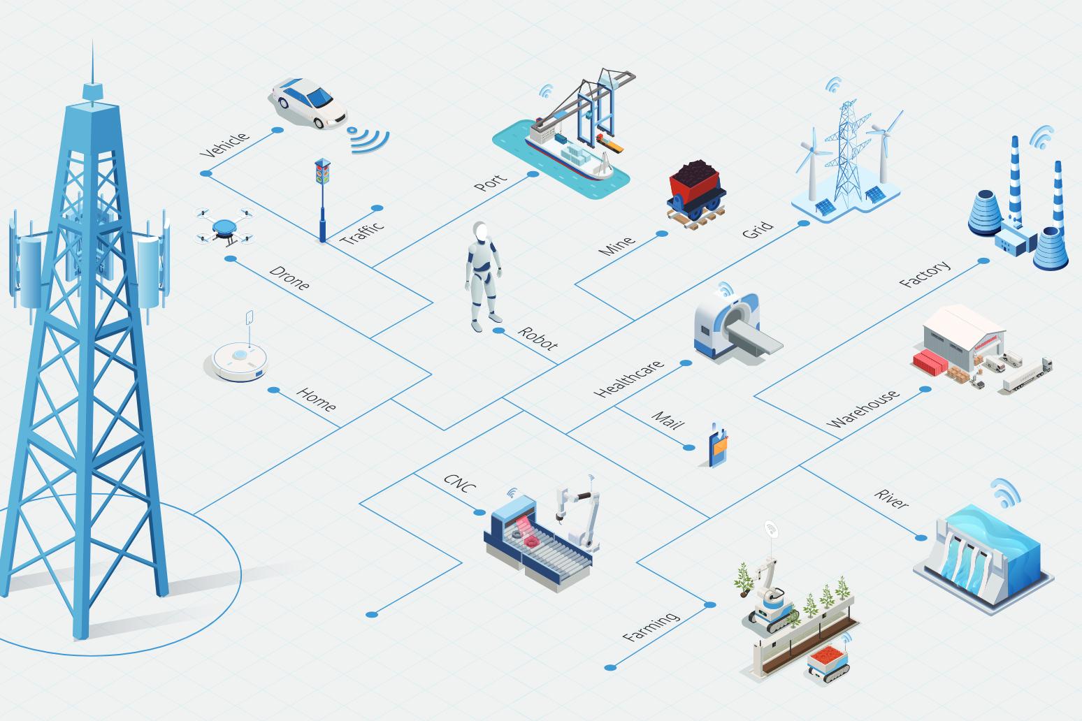 10 Trends in 5G - Whitepaper